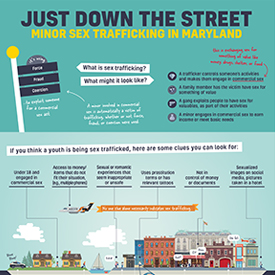 Maryland - Just Down the Street Infographic